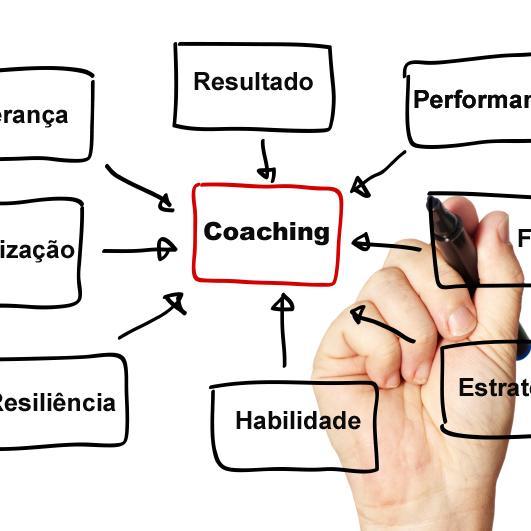 o_que_e_coaching
